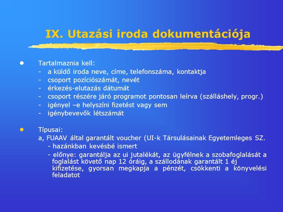 IX. Utazási iroda dokumentációja Tartalmaznia kell: -a küldő iroda neve, címe, telefonszáma, kontaktja -csoport pozíciószámát, nevét -érkezés-elutazás