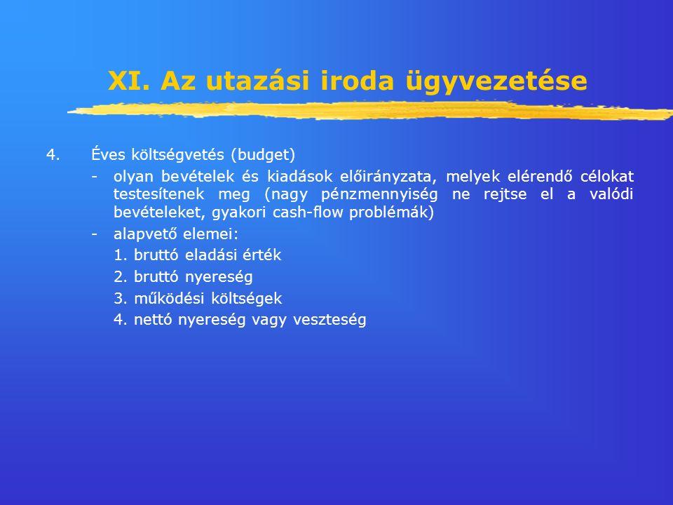XI. Az utazási iroda ügyvezetése 4.Éves költségvetés (budget) - olyan bevételek és kiadások előirányzata, melyek elérendő célokat testesítenek meg (na
