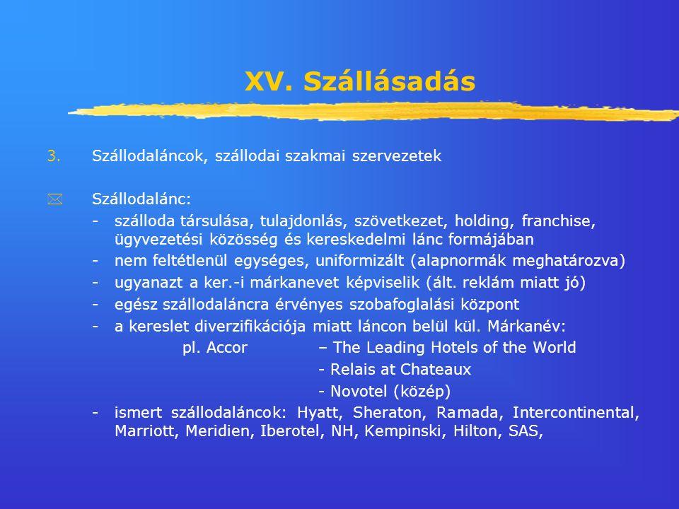 XV. Szállásadás 3.Szállodaláncok, szállodai szakmai szervezetek *Szállodalánc: -szálloda társulása, tulajdonlás, szövetkezet, holding, franchise, ügyv
