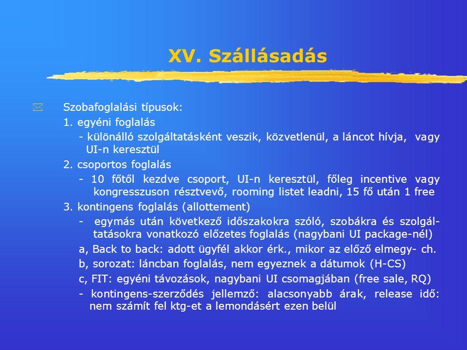 XV. Szállásadás *Szobafoglalási típusok: 1.
