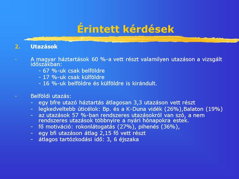 Érintett kérdések 2.Utazások -A magyar háztartások 60 %-a vett részt valamilyen utazáson a vizsgált időszakban: - 67 %-uk csak belföldre - 17 %-uk csak külföldre - 16 %-uk belföldre és külföldre is kirándult.