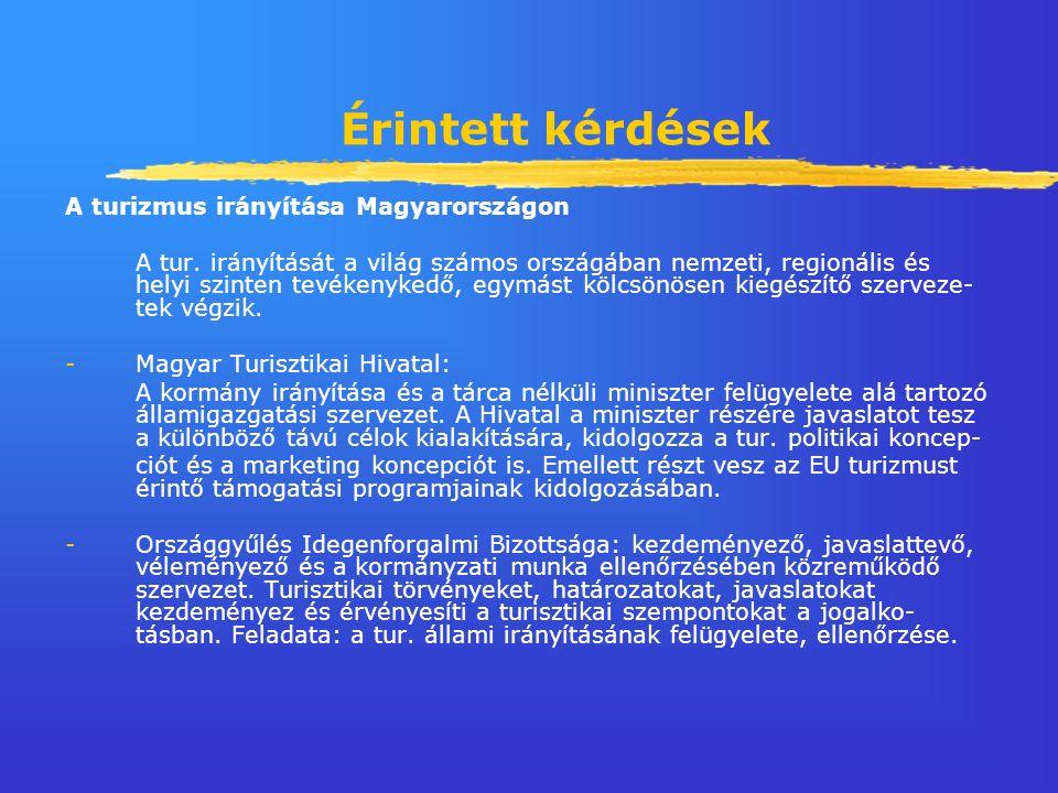 Érintett kérdések A turizmus irányítása Magyarországon A tur.