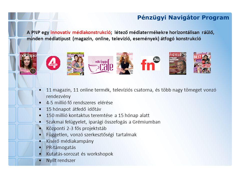 A PNP egy innovatív médiakonstrukció; létező médiatermékekre horizontálisan ráülő, minden médiatípust (magazin, online, televízió, események) átfogó konstrukció 11 magazin, 11 online termék, televíziós csatorna, és több nagy tömeget vonzó rendezvény 4-5 millió fő rendszeres elérése 15 hónapot átfedő időtáv 150 millió kontaktus teremtése a 15 hónap alatt Szakmai felügyelet, iparági összefogás a Grémiumban Központi 2-3 fős projektstáb Független, vonzó szerkesztőségi tartalmak Kísérő médiakampány PR-támogatás Kutatás-sorozat és workshopok Nyílt rendszer