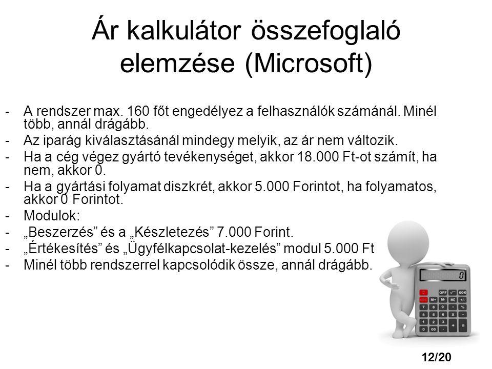Ár kalkulátor összefoglaló elemzése (Microsoft) -A rendszer max. 160 főt engedélyez a felhasználók számánál. Minél több, annál drágább. -Az iparág kiv