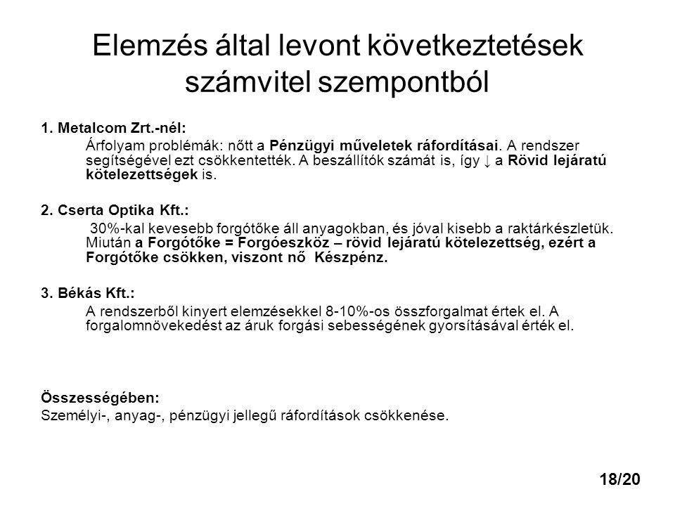 Elemzés által levont következtetések számvitel szempontból 1. Metalcom Zrt.-nél: Árfolyam problémák: nőtt a Pénzügyi műveletek ráfordításai. A rendsze