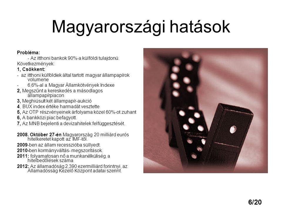 Magyarországi hatások Probléma: - Az itthoni bankok 90%-a külföldi tulajdonú. Következmények: 1, Csökkent: - az itthoni külföldiek által tartott magya