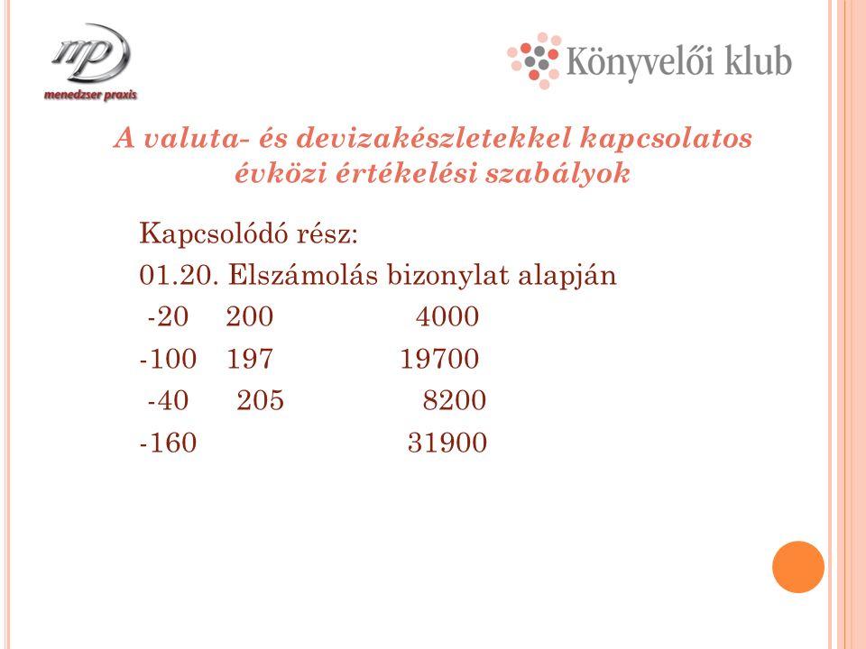 A valuta- és devizakészletekkel kapcsolatos évközi értékelési szabályok Kapcsolódó rész: 01.20.
