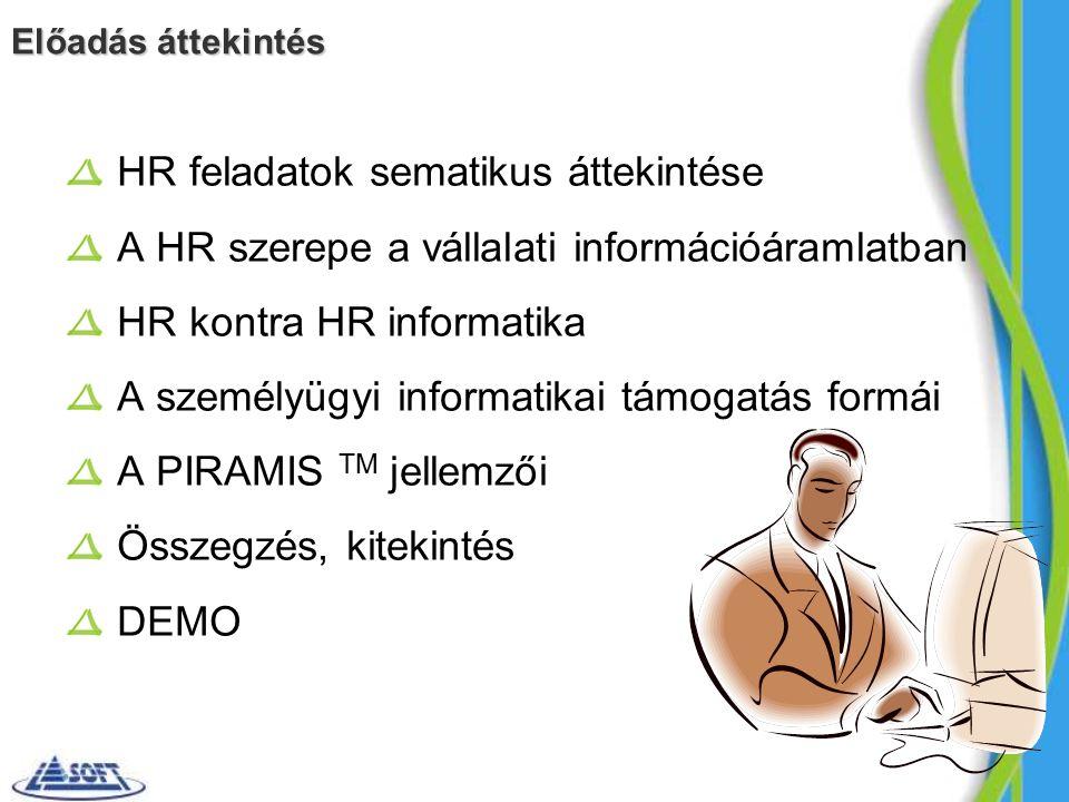 Előadásáttekintés Előadás áttekintés HR feladatok sematikus áttekintése A HR szerepe a vállalati információáramlatban HR kontra HR informatika A személyügyi informatikai támogatás formái A PIRAMIS TM jellemzői Összegzés, kitekintés DEMO