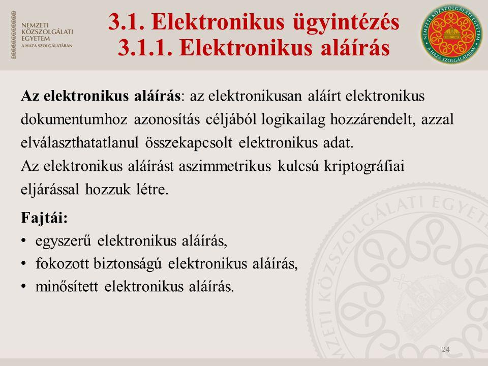 3.1. Elektronikus ügyintézés 3.1.1. Elektronikus aláírás Az elektronikus aláírás: az elektronikusan aláírt elektronikus dokumentumhoz azonosítás céljá