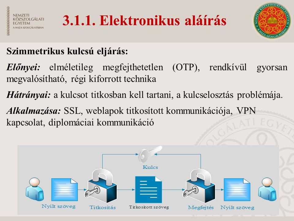 3.1.1. Elektronikus aláírás Szimmetrikus kulcsú eljárás: Előnyei: elméletileg megfejthetetlen (OTP), rendkívül gyorsan megvalósítható, régi kiforrott