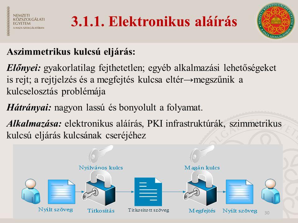 3.1.1. Elektronikus aláírás Aszimmetrikus kulcsú eljárás: Előnyei: gyakorlatilag fejthetetlen; egyéb alkalmazási lehetőségeket is rejt; a rejtjelzés é