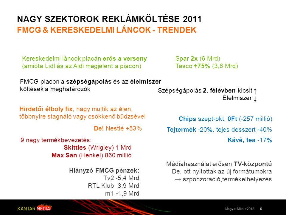 NAGY SZEKTOROK REKLÁMKÖLTÉSE 2011 FMCG & KERESKEDELMI LÁNCOK - TRENDEK 5Magyar Média 2012 Hirdetői élboly fix, nagy multik az élen, többnyire stagnáló
