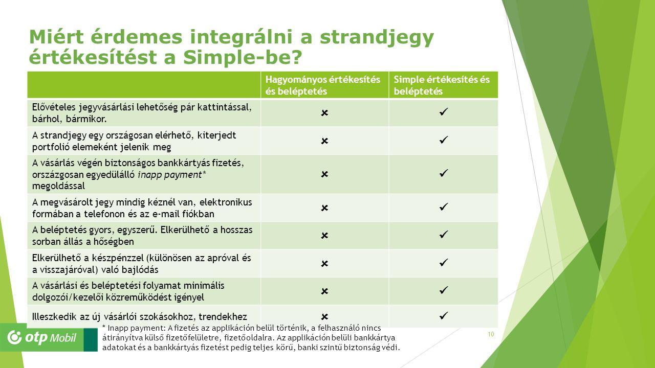 10 Miért érdemes integrálni a strandjegy értékesítést a Simple-be? Hagyományos értékesítés és beléptetés Simple értékesítés és beléptetés Elővételes j