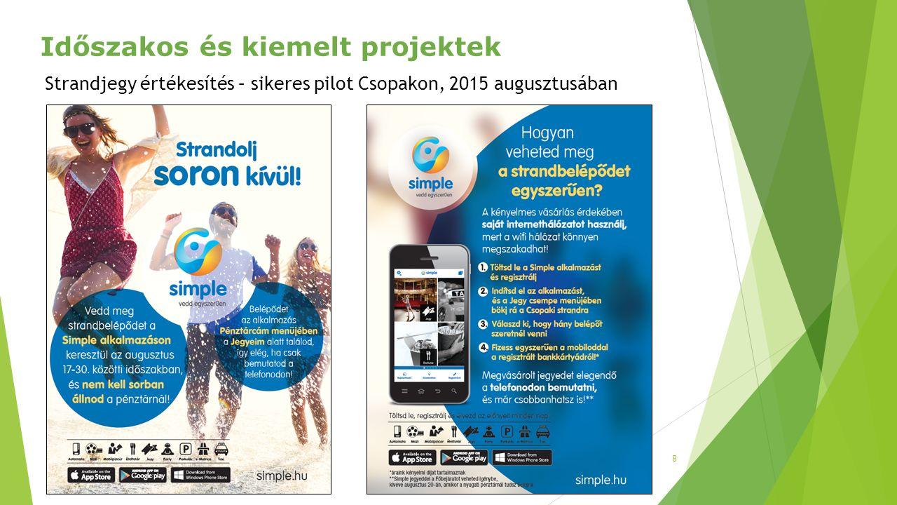 Strandjegy értékesítés – sikeres pilot Csopakon, 2015 augusztusában 8 Időszakos és kiemelt projektek