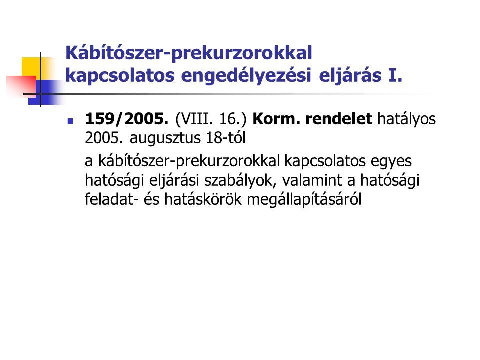 Kábítószer-prekurzorokkal kapcsolatos engedélyezési eljárás I.