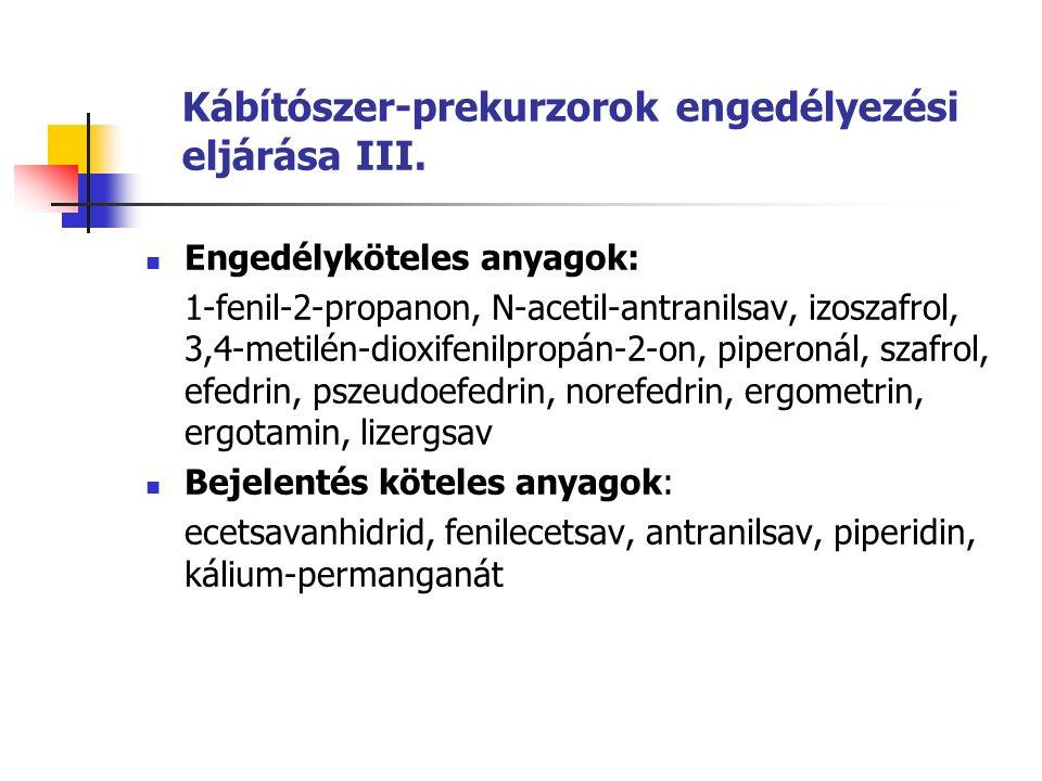 Kábítószer-prekurzorok engedélyezési eljárása III.