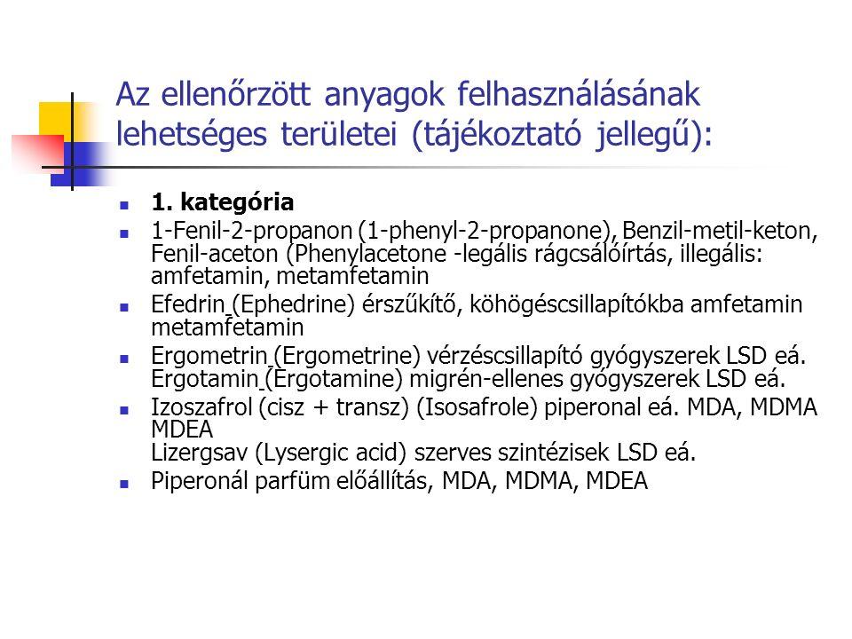Az ellenőrzött anyagok felhasználásának lehetséges területei (tájékoztató jellegű): 1.