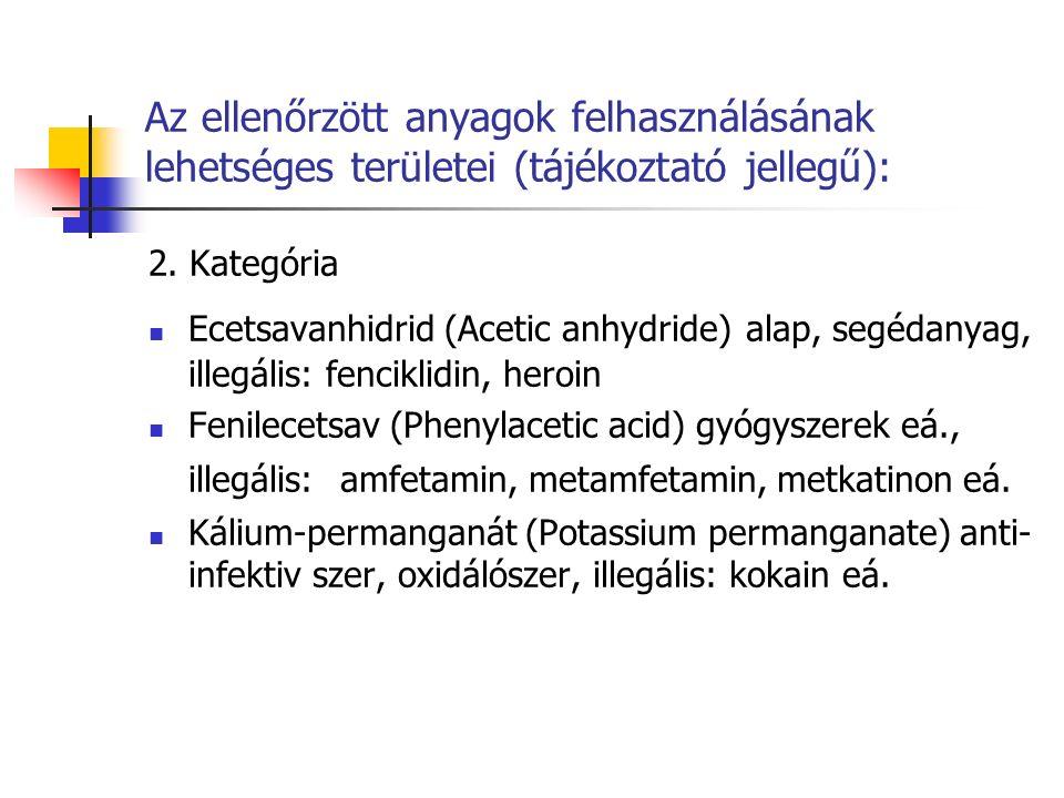 Az ellenőrzött anyagok felhasználásának lehetséges területei (tájékoztató jellegű): 2.