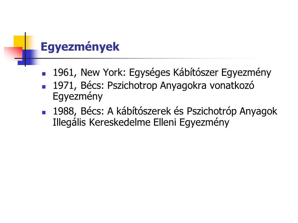 Egyezmények 1961, New York: Egységes Kábítószer Egyezmény 1971, Bécs: Pszichotrop Anyagokra vonatkozó Egyezmény 1988, Bécs: A kábítószerek és Pszichotróp Anyagok Illegális Kereskedelme Elleni Egyezmény