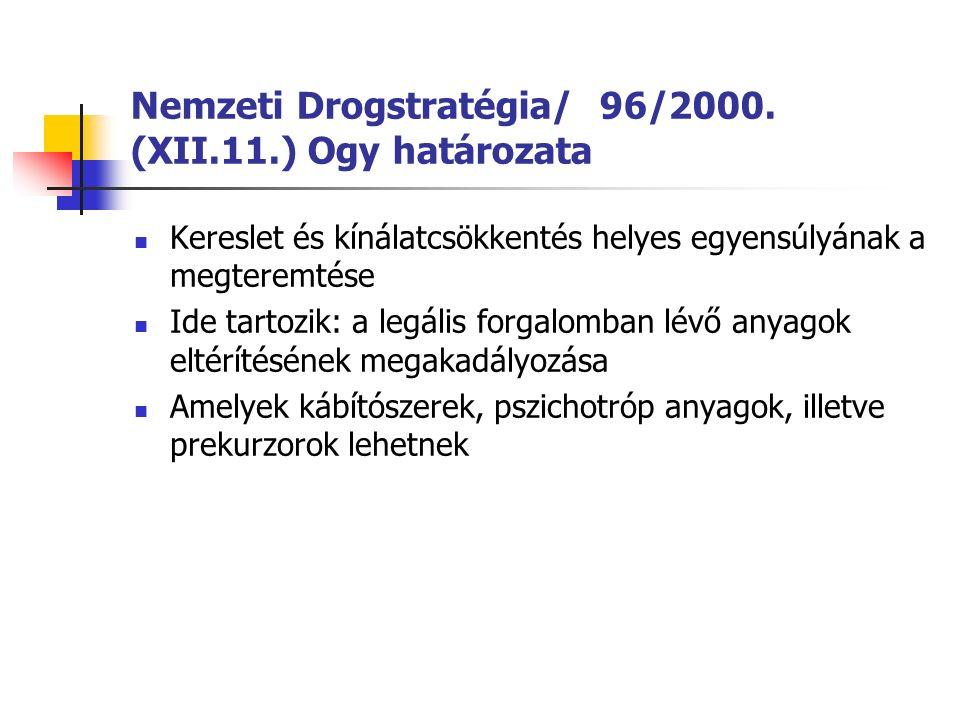 Nemzeti Drogstratégia/ 96/2000.