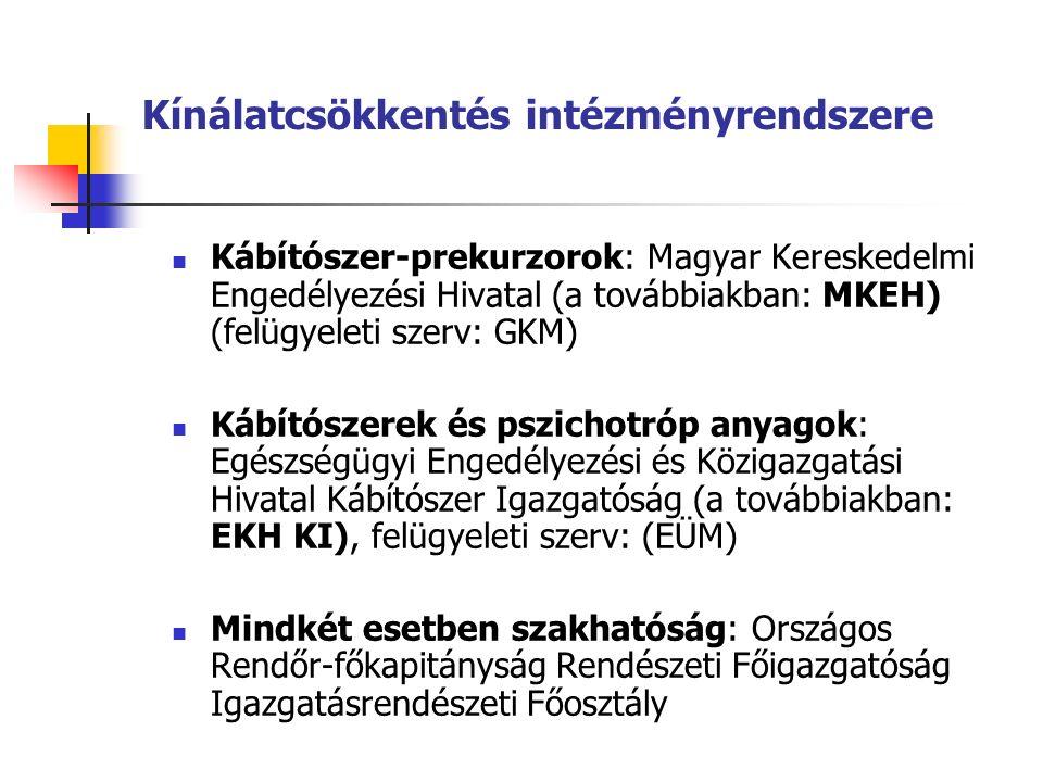Kínálatcsökkentés intézményrendszere Kábítószer-prekurzorok: Magyar Kereskedelmi Engedélyezési Hivatal (a továbbiakban: MKEH) (felügyeleti szerv: GKM) Kábítószerek és pszichotróp anyagok: Egészségügyi Engedélyezési és Közigazgatási Hivatal Kábítószer Igazgatóság (a továbbiakban: EKH KI), felügyeleti szerv: (EÜM) Mindkét esetben szakhatóság: Országos Rendőr-főkapitányság Rendészeti Főigazgatóság Igazgatásrendészeti Főosztály
