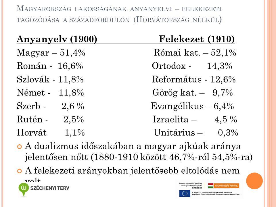 M AGYARORSZÁG LAKOSSÁGÁNAK ANYANYELVI – FELEKEZETI TAGOZÓDÁSA A SZÁZADFORDULÓN (H ORVÁTORSZÁG NÉLKÜL ) Anyanyelv (1900) Felekezet (1910) Magyar – 51,4