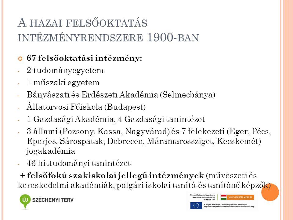 A HAZAI FELSŐOKTATÁS INTÉZMÉNYRENDSZERE 1900- BAN 67 felsőoktatási intézmény: - 2 tudományegyetem - 1 műszaki egyetem - Bányászati és Erdészeti Akadémia (Selmecbánya) - Állatorvosi Főiskola (Budapest) - 1 Gazdasági Akadémia, 4 Gazdasági tanintézet - 3 állami (Pozsony, Kassa, Nagyvárad) és 7 felekezeti (Eger, Pécs, Eperjes, Sárospatak, Debrecen, Máramarossziget, Kecskemét) jogakadémia - 46 hittudományi tanintézet + felsőfokú szakiskolai jellegű intézmények (művészeti és kereskedelmi akadémiák, polgári iskolai tanító-és tanítónő képzők)