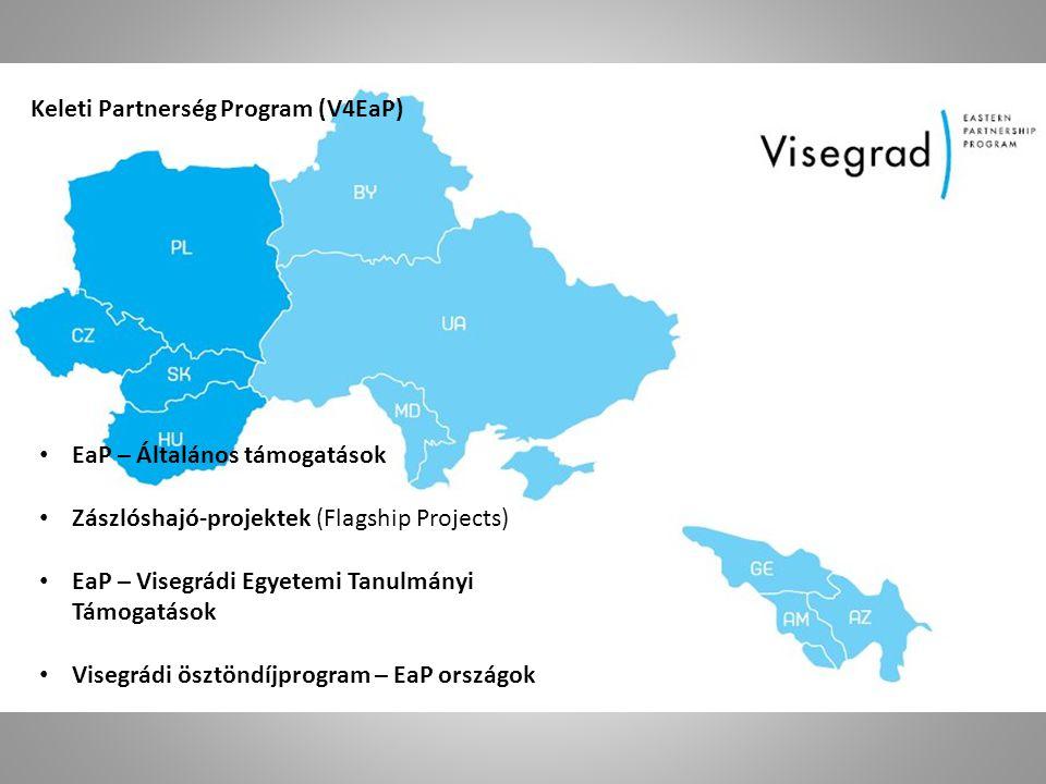EaP – Általános támogatások Zászlóshajó-projektek (Flagship Projects) EaP – Visegrádi Egyetemi Tanulmányi Támogatások Visegrádi ösztöndíjprogram – EaP országok Keleti Partnerség Program (V4EaP)