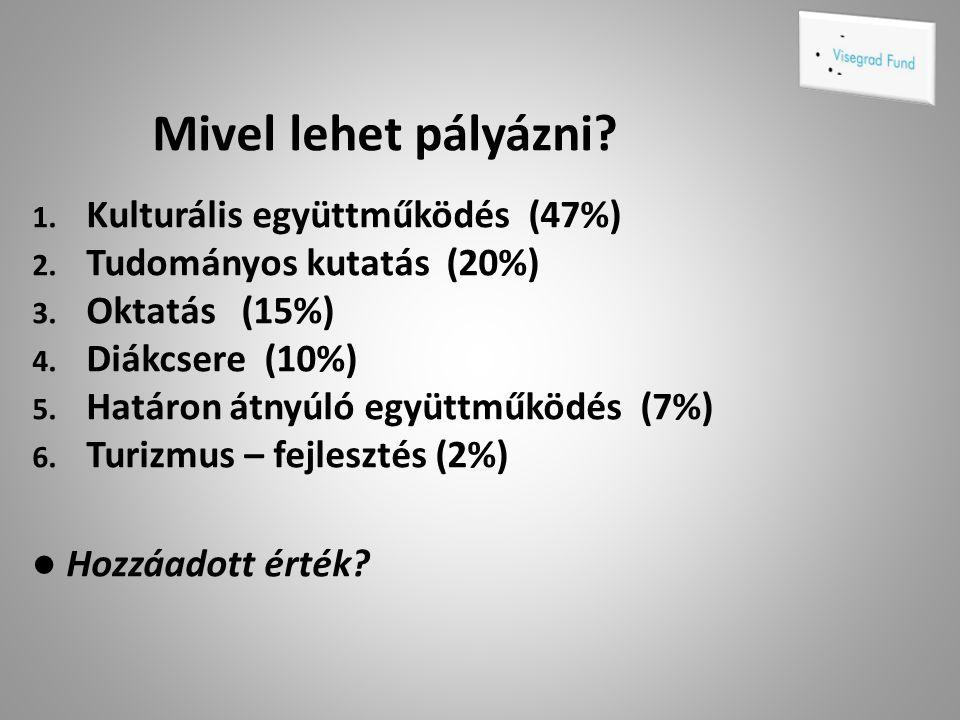 Mivel lehet pályázni.1. Kulturális együttműködés (47%) 2.
