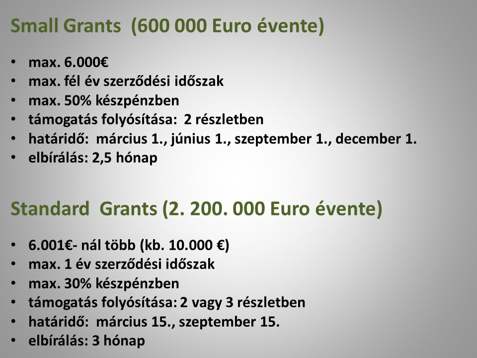 Small Grants (600 000 Euro évente) max.6.000€ max.