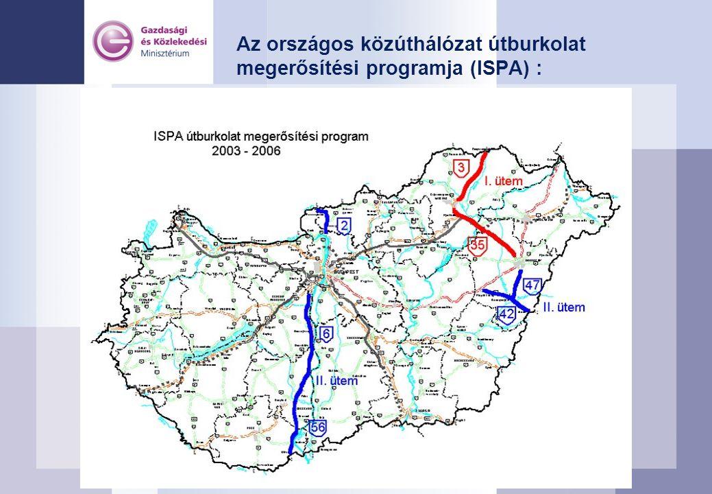Az országos közúthálózat útburkolat megerősítési programja (ISPA) :