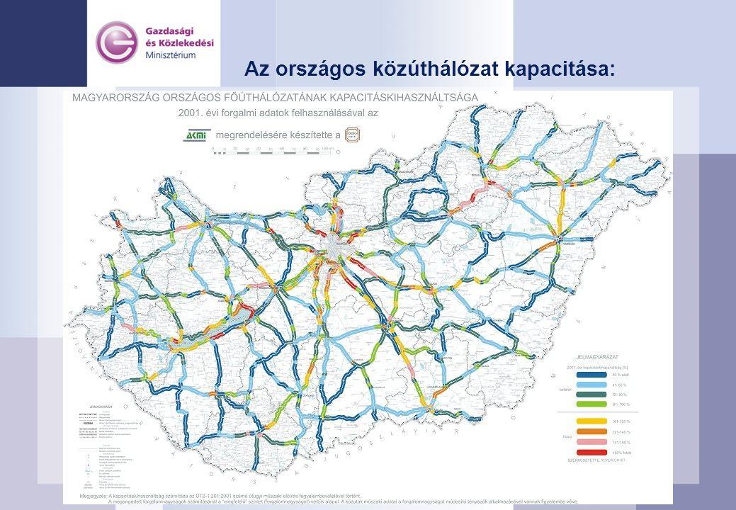 Az országos közúthálózat kapacitása: