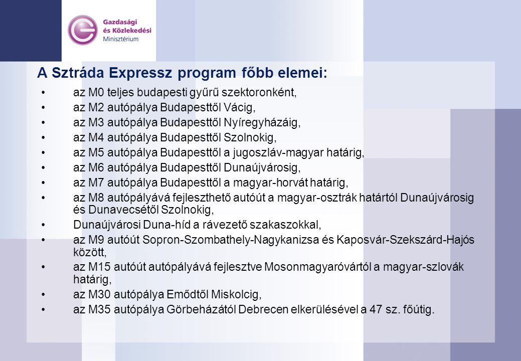 A Sztráda Expressz program főbb elemei: az M0 teljes budapesti gyűrű szektoronként, az M2 autópálya Budapesttől Vácig, az M3 autópálya Budapesttől Nyíregyházáig, az M4 autópálya Budapesttől Szolnokig, az M5 autópálya Budapesttől a jugoszláv-magyar határig, az M6 autópálya Budapesttől Dunaújvárosig, az M7 autópálya Budapesttől a magyar-horvát határig, az M8 autópályává fejleszthető autóút a magyar-osztrák határtól Dunaújvárosig és Dunavecsétől Szolnokig, Dunaújvárosi Duna-híd a rávezető szakaszokkal, az M9 autóút Sopron-Szombathely-Nagykanizsa és Kaposvár-Szekszárd-Hajós között, az M15 autóút autópályává fejlesztve Mosonmagyaróvártól a magyar-szlovák határig, az M30 autópálya Emődtől Miskolcig, az M35 autópálya Görbeházától Debrecen elkerülésével a 47 sz.