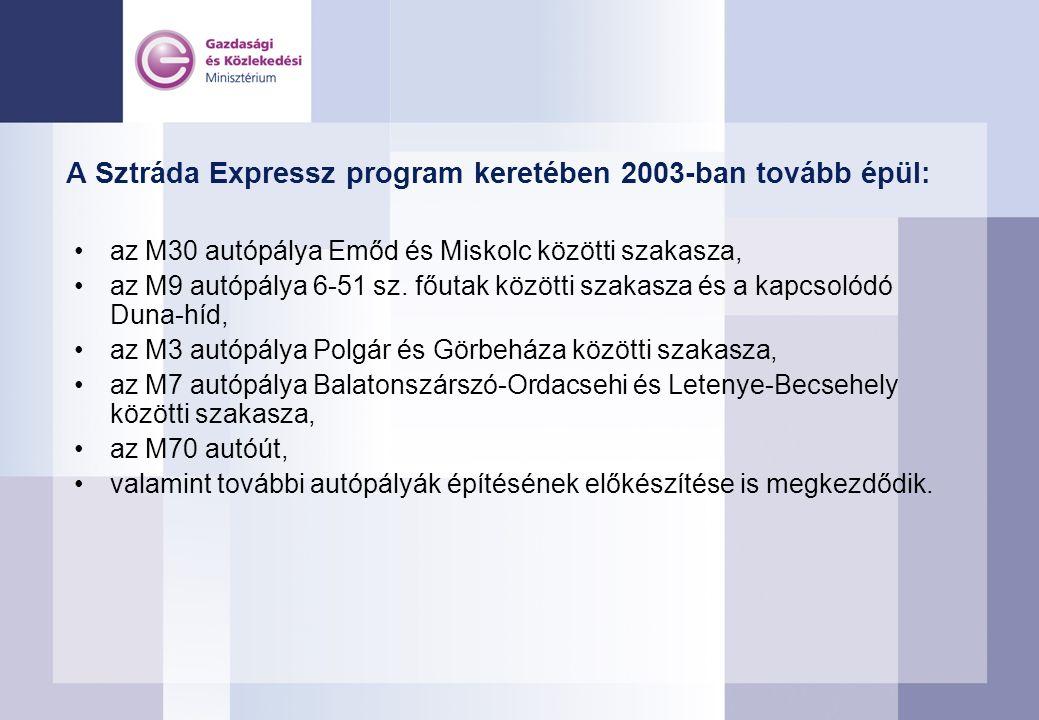 A Sztráda Expressz program keretében 2003-ban tovább épül: az M30 autópálya Emőd és Miskolc közötti szakasza, az M9 autópálya 6-51 sz. főutak közötti