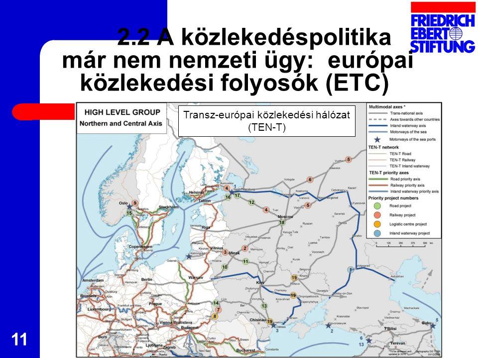 11 2.2 A közlekedéspolitika már nem nemzeti ügy: európai közlekedési folyosók (ETC) Transz-európai közlekedési hálózat (TEN-T)