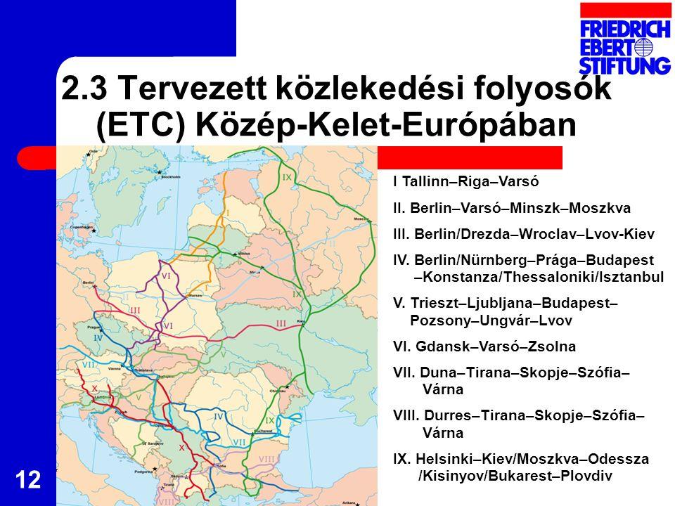 12 2.3 Tervezett közlekedési folyosók (ETC) Közép-Kelet-Európában I Tallinn–Riga–Varsó II.
