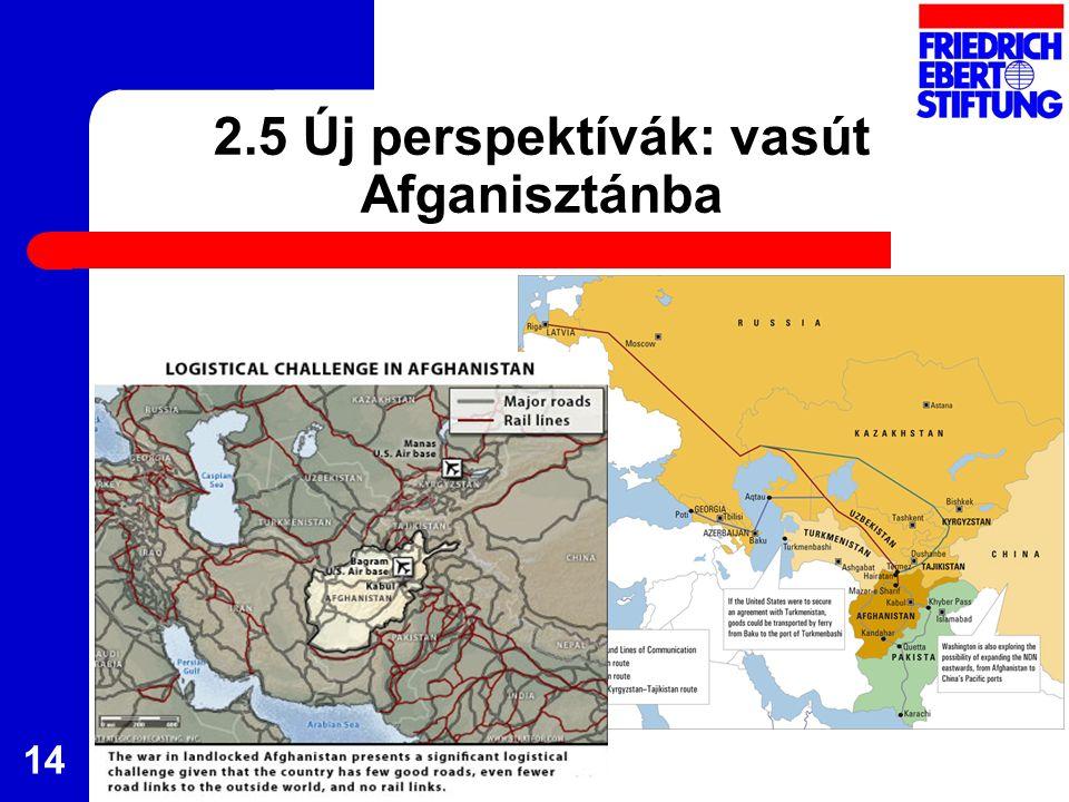 2.5 Új perspektívák: vasút Afganisztánba 14