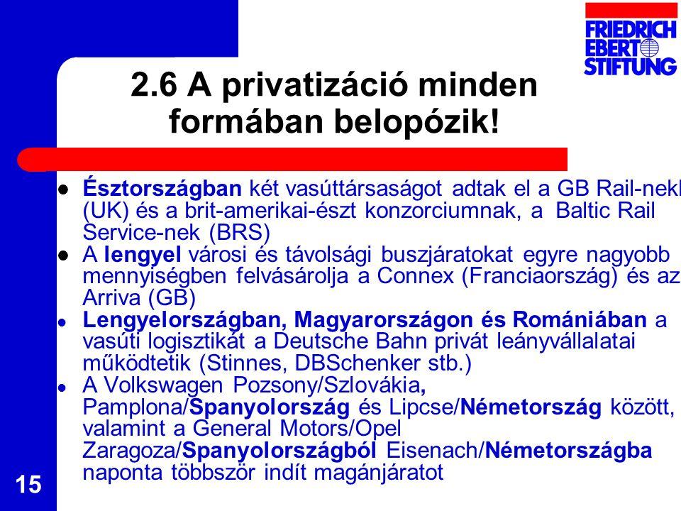15 2.6 A privatizáció minden formában belopózik.