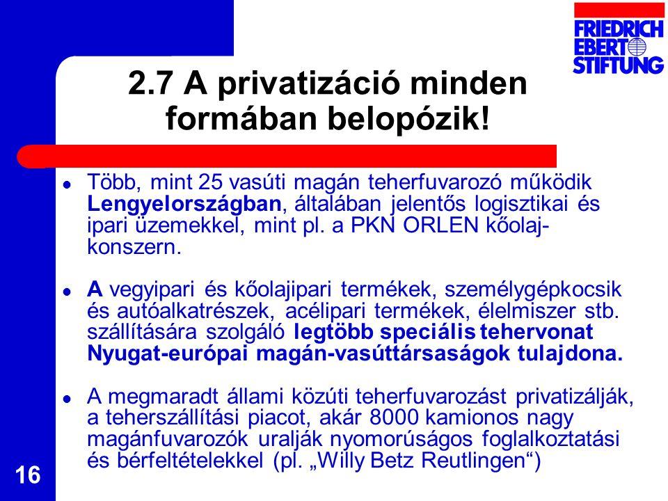 16 2.7 A privatizáció minden formában belopózik.