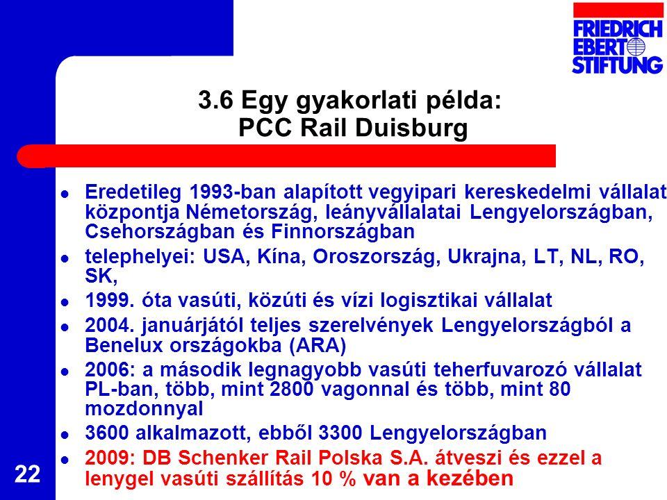 22 3.6 Egy gyakorlati példa: PCC Rail Duisburg Eredetileg 1993-ban alapított vegyipari kereskedelmi vállalat, központja Németország, leányvállalatai Lengyelországban, Csehországban és Finnországban telephelyei: USA, Kína, Oroszország, Ukrajna, LT, NL, RO, SK, 1999.