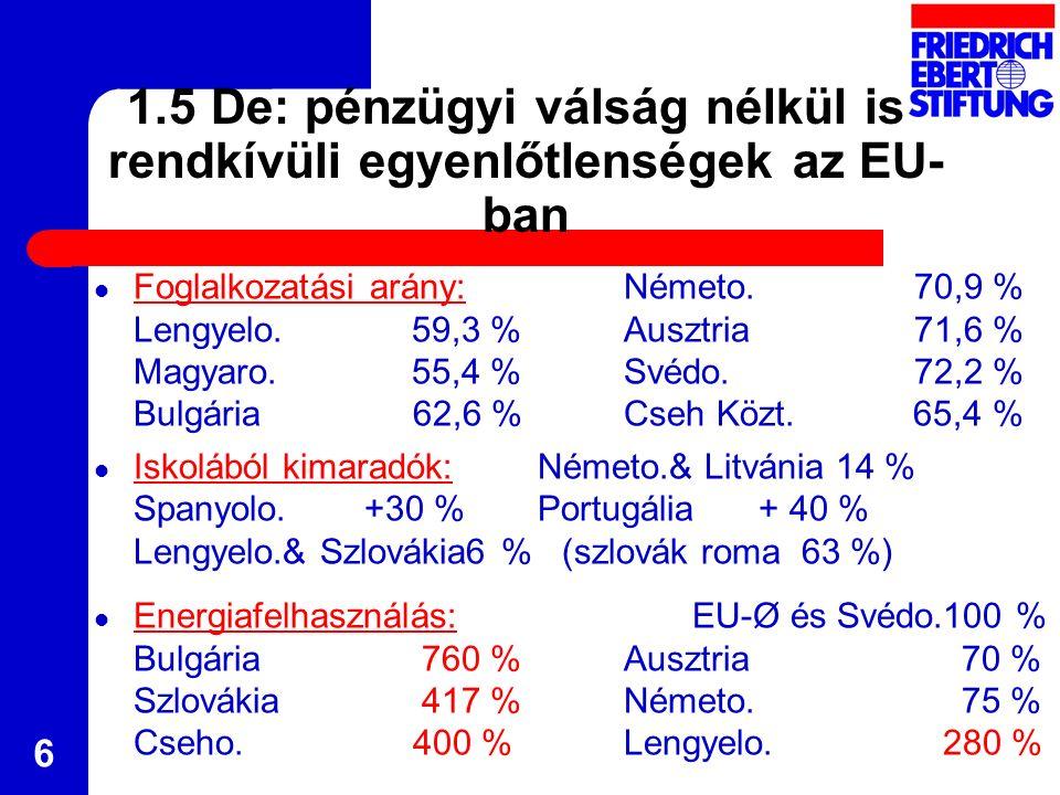 6 1.5 De: pénzügyi válság nélkül is rendkívüli egyenlőtlenségek az EU- ban Foglalkozatási arány:Németo.