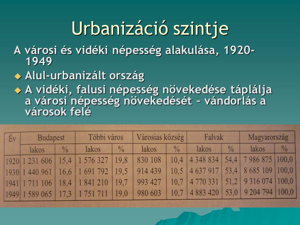 Urbanizáció szintje A városi és vidéki népesség alakulása, 1920- 1949  Alul-urbanizált ország  A vidéki, falusi népesség növekedése táplálja a város
