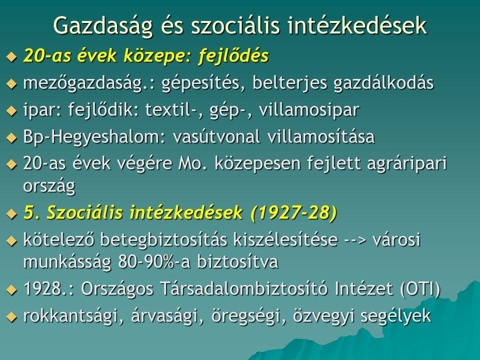 Gazdaság és szociális intézkedések  20-as évek közepe: fejlődés  mezőgazdaság.: gépesítés, belterjes gazdálkodás  ipar: fejlődik: textil-, gép-, villamosipar  Bp-Hegyeshalom: vasútvonal villamosítása  20-as évek végére Mo.
