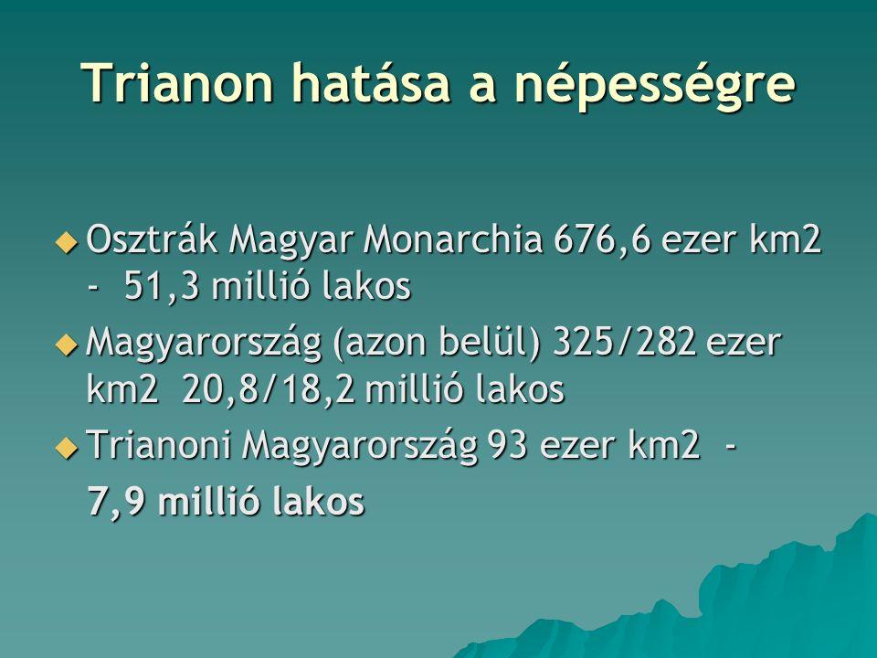 Trianon hatása a népességre  Osztrák Magyar Monarchia 676,6 ezer km2 - 51,3 millió lakos  Magyarország (azon belül) 325/282 ezer km2 20,8/18,2 millió lakos  Trianoni Magyarország 93 ezer km2 - 7,9 millió lakos