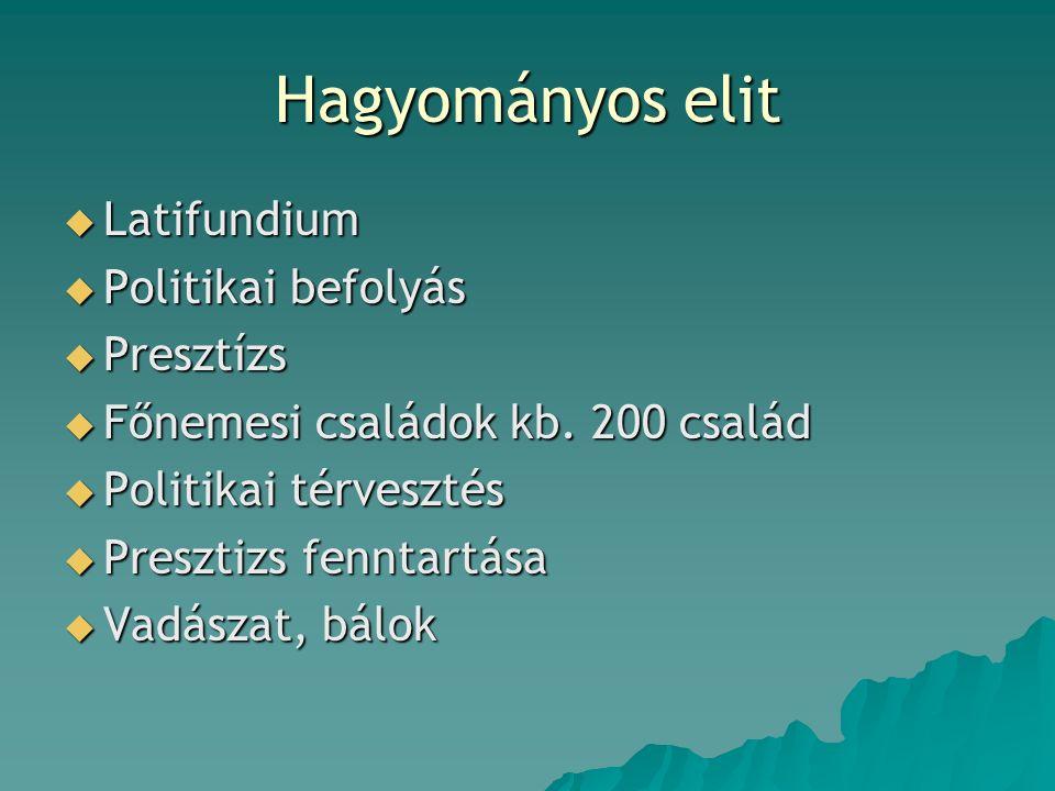 Hagyományos elit  Latifundium  Politikai befolyás  Presztízs  Főnemesi családok kb. 200 család  Politikai térvesztés  Presztizs fenntartása  Va