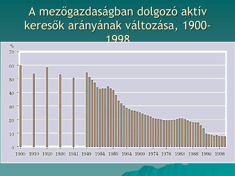 A mezőgazdaságban dolgozó aktív keresők arányának változása, 1900- 1998