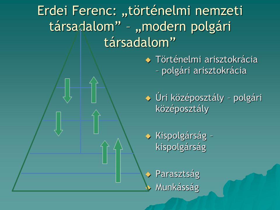 """Erdei Ferenc: """"történelmi nemzeti társadalom"""" – """"modern polgári társadalom""""  Történelmi arisztokrácia – polgári arisztokrácia  Úri középosztály – po"""