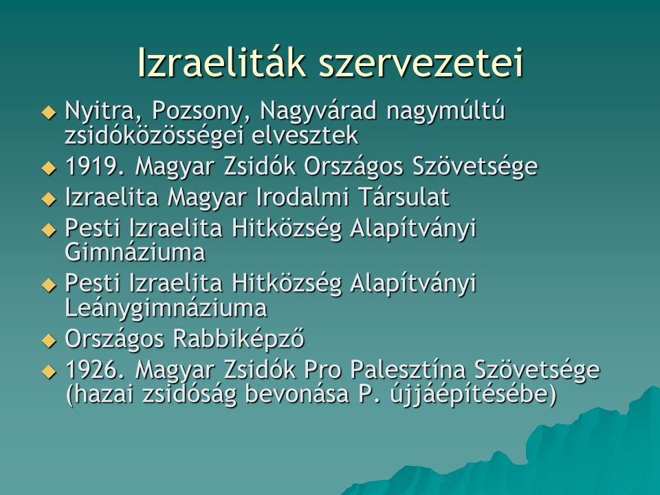 Izraeliták szervezetei  Nyitra, Pozsony, Nagyvárad nagymúltú zsidóközösségei elvesztek  1919. Magyar Zsidók Országos Szövetsége  Izraelita Magyar I