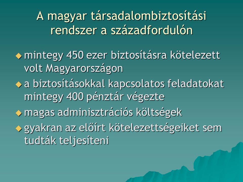A magyar társadalombiztosítási rendszer a századfordulón  mintegy 450 ezer biztosításra kötelezett volt Magyarországon  a biztosításokkal kapcsolatos feladatokat mintegy 400 pénztár végezte  magas adminisztrációs költségek  gyakran az előírt kötelezettségeiket sem tudták teljesíteni