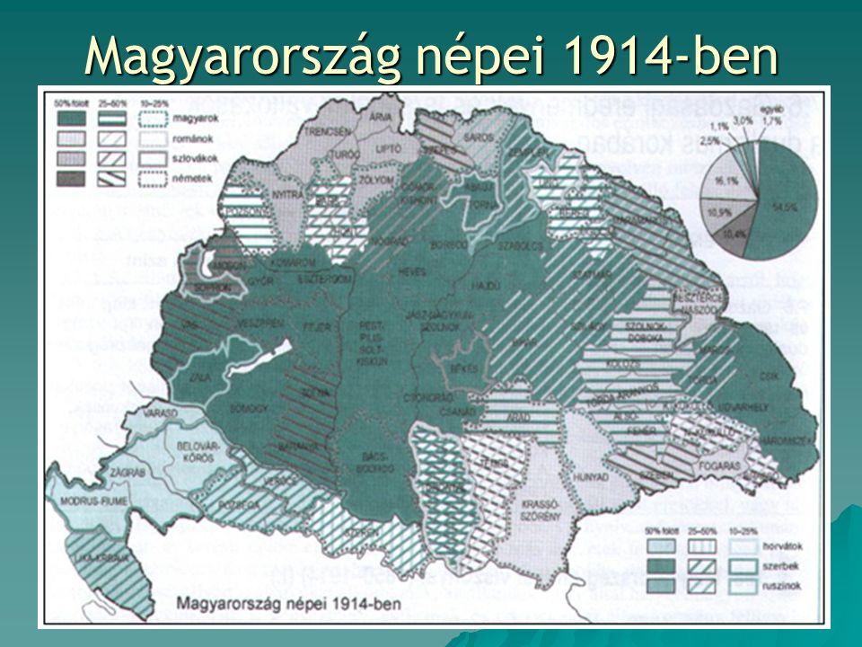 Magyarország népei 1914-ben